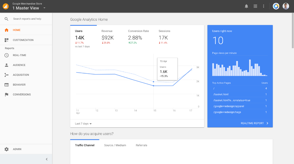We build our own SEO tools
